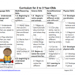 Curriculum for Ages 2-3