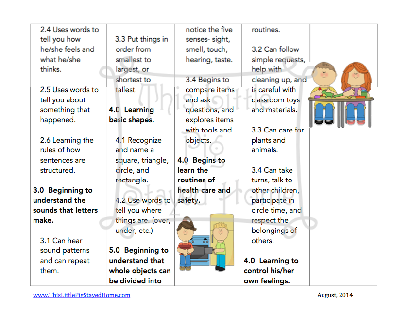 Curriculum for ages 2 3 for Two year old lesson plan template