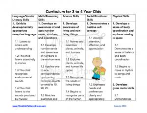 4curriculum1
