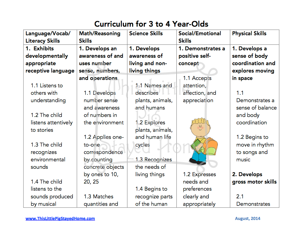 Curriculum for ages 3 4 for Two year old lesson plan template