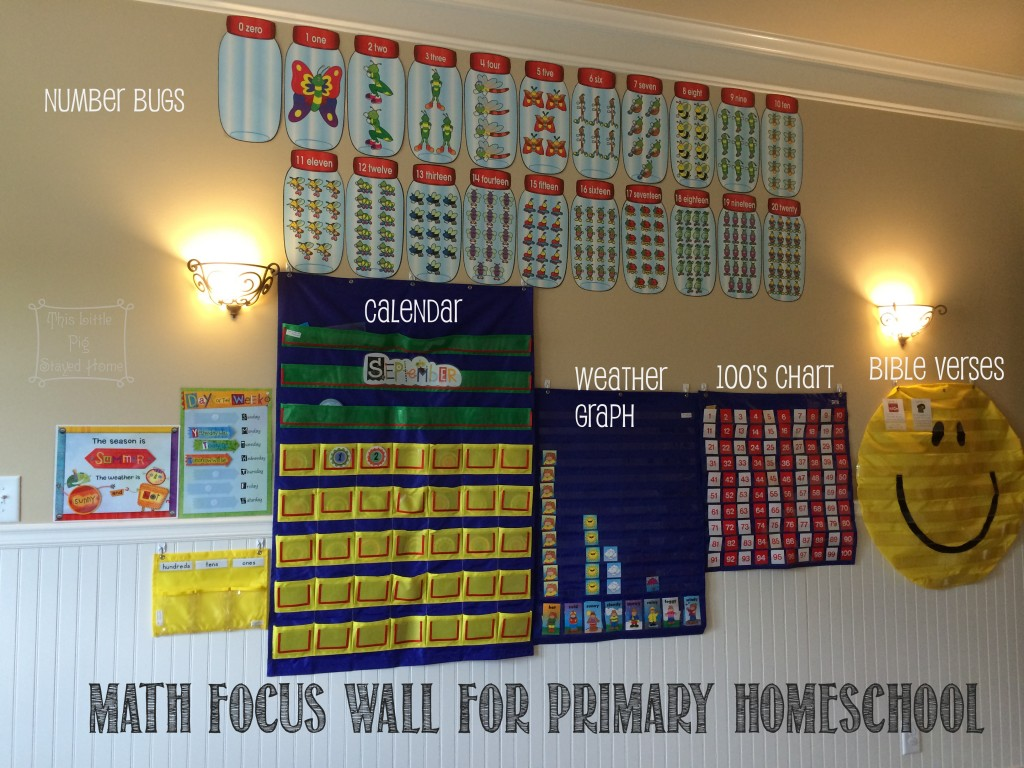 Math focus wall for primary or elementary age children for school or home school