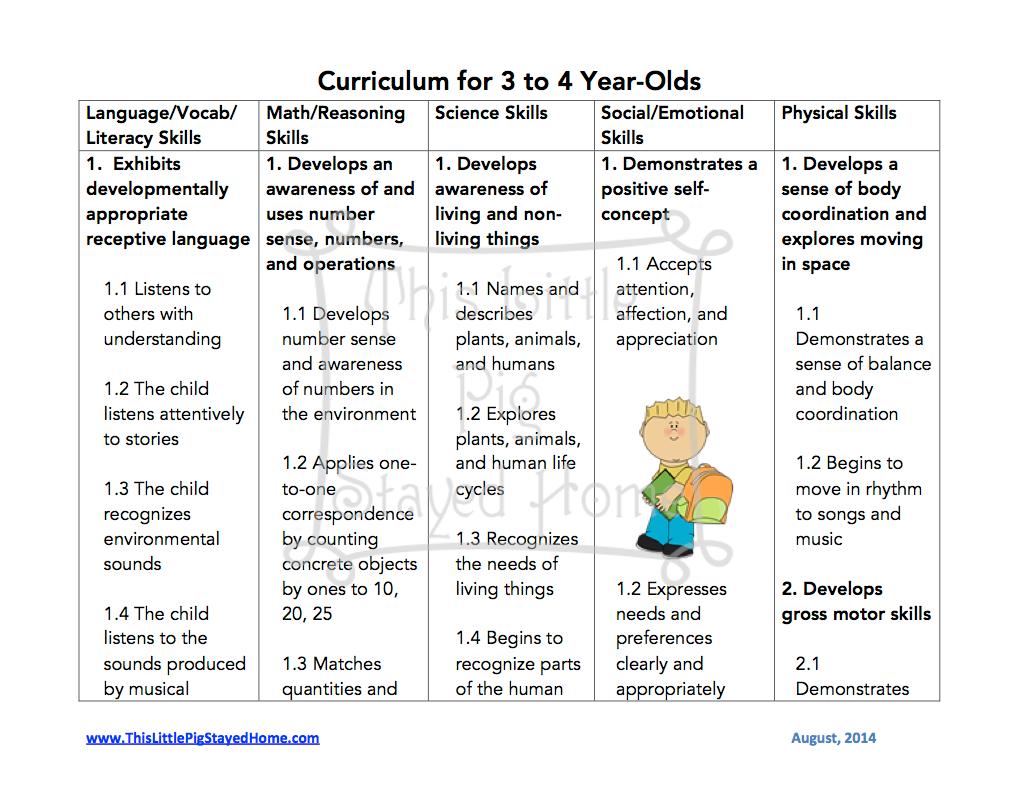 4curriculum1 - Curriculum For Kindergarten